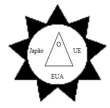 comissão trilateral