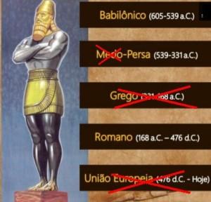 estatua nabucodonosor