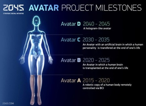 project-2045